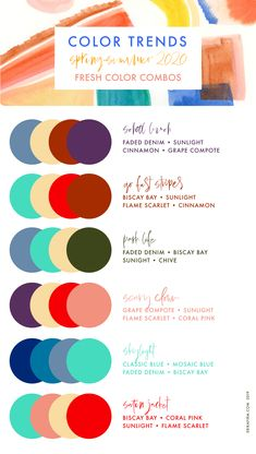 Color Trends Spring 2020 Summer 2020 Pantone color combos for spring and summer. Colors pulled from Pantone's report. Color combos by Erika Firm 2020 Fashion Trends, Fashion Mode, Fashion 2020, Pantone Color Chart, Pantone Colour Palettes, Pantone Colours, Colour Pallete, Color Combos, Best Color Combinations