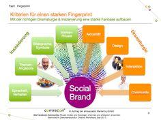 Faktoren für eine starke Social Brand  Facebook-Studie 2011, im Auftrag von ambuzzador Marketing Stark, Map, Marketing, Facebook, Language, Location Map, Maps