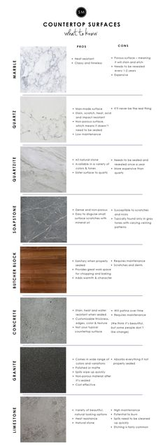 Kitchen Countertop Surfaces 101 — STUDIO MCGEE