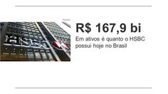 Números sobre o HSBC Brasil