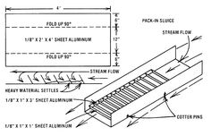 drawings on making a gold sluice box - Google Search