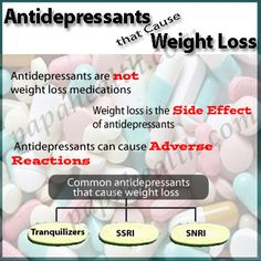 antidepressants for weight loss ukiah