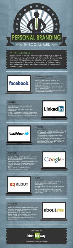 Via The Undercover Recruiter ~ INFOGRAPHIC: How To Boost Your Personal Brand with Social Media Personal Branding means a lot to recruiters. Professional branding on your social media. Many recruiters look to your social media when making a hiring process. Personal Branding, Social Media Branding, Social Media Plattformen, Le Social, Business Branding, Social Networks, Salon Business, Social Business, Corporate Identity