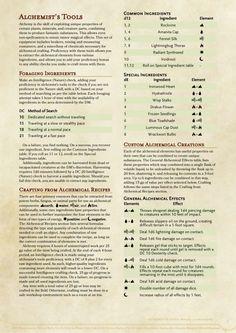 DnD 5e Homebrew ALchemy