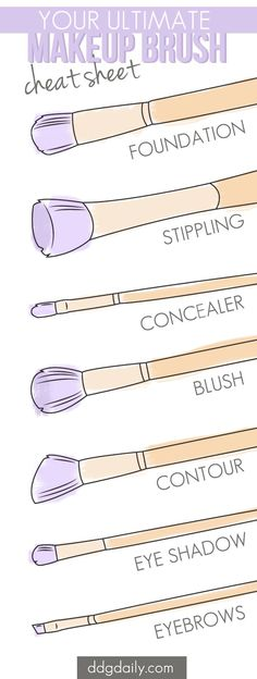 makeup brush cheat sheet - Get more real-girl beauty, life & style advice at  www.dropdeadgorgeousdaily.com/