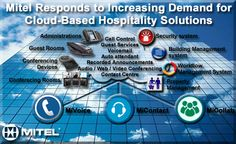 #Mitel Responds to Increasing Demand for #Cloud-Based Hospitality Solutions.