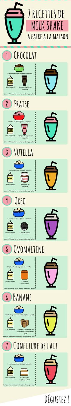 Milkshake L 'artes Ana Milk Shakes, Cooking Tips, Cooking Recipes, Do It Yourself Food, Diy Food, Love Food, Sweet Recipes, Just In Case, Food Porn
