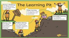 The Learning Pit - Francine