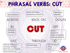 Phrasal Verbs with CUT