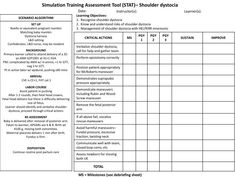Simulation Training Assessment Tool (STAT)– Shoulder dystocia.  Learning Objectives:  1.  Recognize shoulder dystocia  2.  Know and understand risks of shoulder dystocia  3.  Management of shoulder dystocia with HELPERR mnemonic.  Date:  .  Instructor(s): .  Learner(s): .