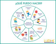"La ""Rueda de resolución de conflictos"" es ideal para trabajar la toma de decisiones en niños y adolescentes #psicologíaniños #psicología #terapiaemocional Teaching Spanish, Teaching English, Spanish Classroom, Behavior Management, Classroom Management, Social Work, Social Skills, Therapy Activities, Preschool Activities"
