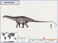 Apatosaurus louisae by cisiopurple on DeviantArt Feathered Dinosaurs, Happy Tree Friends, Dinosaur Art, Prehistoric Creatures, Tyrannosaurus, Jurassic Park, Concept Art, Moose Art, Animation