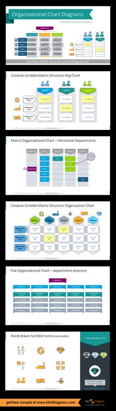 9 Best Organizational Chart Design images Charts, Graphics