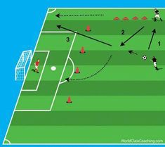 Football coaching drills for adults off season soccer training program,online soccer coaching soccer skills net,good soccer drills for 6 year olds soccer formations. Soccer Shooting Drills, Football Coaching Drills, Soccer Training Drills, Soccer Workouts, Soccer Drills, Soccer Tips, Soccer Games, Soccer Players, Messi Y Ronaldinho