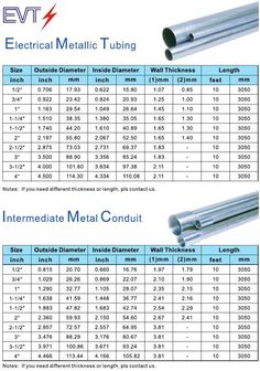 Emt Conduit Bend Radius Chart Rigid Conduit Bend Radius ...