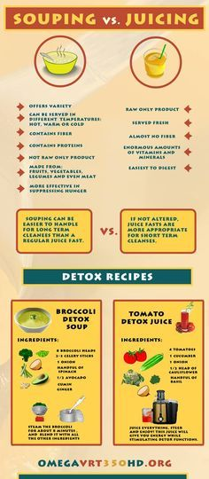 Juicing Vs. Souping - Which detox diet is best for you? – More at http://www.GlobeTransformer.org