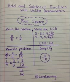 When I first started teaching adding and subtracting fractions with unlike denominators to my fifth graders, I quickly realized that they needed some concrete step-by-step directions. They also needed a way to organize their work. I racked my brain for a