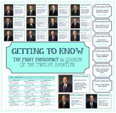 Getting to Know Presidency & Apostles Learning by SnapshotPlace
