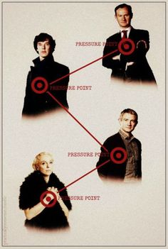 Pressure points It's all a chain; Mycroft's pressure point is Sherlock, Sherlock's is John, and John's pressure point is Mary.