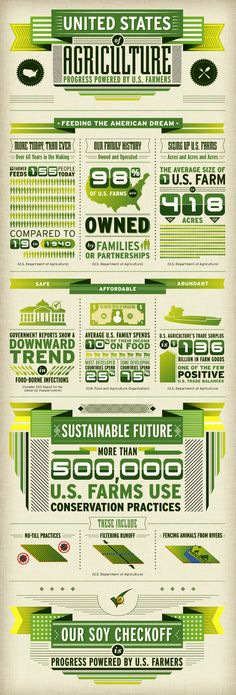 United Soybean Board / Food System Infographic by Matt Tornetto, via Behance