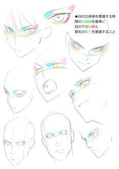 """트위터의 進藤咲絵子 님: """"目のアドバイスの時に描いたやつ 左右の目で位置とか形が歪む時は意識してみるとええかもしれんっていう比較的簡単な意識の仕方。 目の形によってシルエットは変わるけど、意識することは変わらんかなと。 https://t.co/BNfQquA54m"""""""