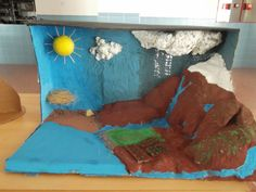 Science Fair Projects, School Projects, Projects For Kids, Mountain Crafts For Kids, Water Cycle Model, Water Cycle Project, Geography For Kids, World Thinking Day, Drawing Activities