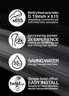 Soaking Wet, Save Water, Easy Install, Shower Heads, Heavenly, Mists, Rain, World, Showers