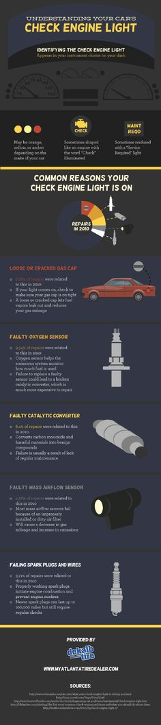 auto repair A faulty oxygen sensor could be responsible for an illuminated check engine light. If this faulty sensor is not replaced, it could lead to a broken catalytic converter, which significantly raises repair costs. Learn more in this infographic. Gas Monkey Garage, Car Facts, Car Care Tips, Car Fix, Damaged Cars, Driving Tips, Diy Car, Car Cleaning, Cleaning Hacks