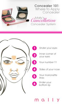 Concealer is so important for a bright, lifted and fresh look! This guide will show you just where to apply concealer for amazois coverage!
