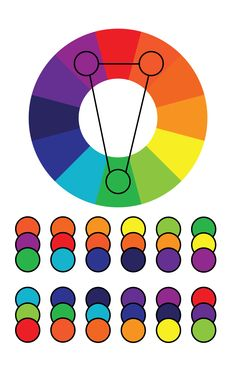 Split complementary colors psychology of color split - Split complementary colors examples ...