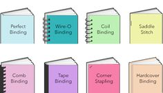 We created this picture to help differentiate the various binding options available. Accent Printing Solutions can help produce catalogs and booklets here: http://www.accentonprint.com/catalog-printing-nj-nyc.php
