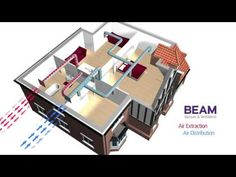 Beam Mechanical Ventilation Heat Recovery Video