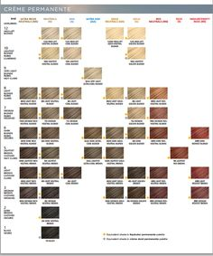 Clairol Second Nature Color Chart