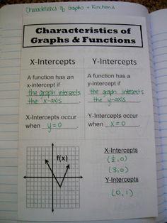 Math = Love: interactive notebook