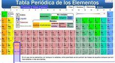 11 best tabla periodica pdf images on pinterest journaling imagenes de la tabla periodica 2018 table periodica 2018 completa tabla periodica hd tabla urtaz Gallery