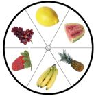 Fruit (Food Pyramid) Clip & Learn Wheel