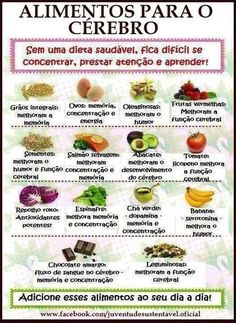 Construindo Minha Casa Clean: Alimentos e dicas de saúde!!! Amo!