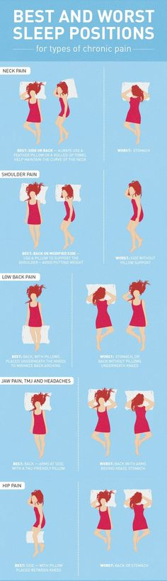 The best and worst sleeping positions for chronic pain (INFOGRAPHIC)
