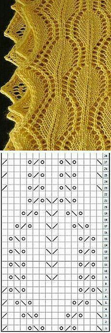 65 New Ideas crochet edging leaf stitch patterns Lace Knitting Stitches, Lace Knitting Patterns, Knitting Charts, Lace Patterns, Loom Knitting, Baby Knitting, Stitch Patterns, Knitting Needles, Tear