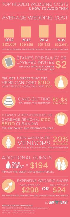 These super simple tips will help you avoid the sneaky hidden costs that can totally blow your wedding budget!