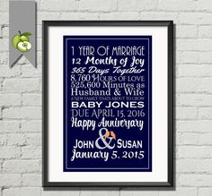 1st wedding 40th wedding anniversary Gift for by TheArtyApples
