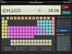 Chemistry can be a tricky subject for many students, but there are lots of new apps to help them understand key concepts. We have rounded up five chemistry apps that teach some of the chemistry basics that Chemistry Help, Chemistry Basics, Chemistry Classroom, High School Chemistry, Teaching Chemistry, Chemistry Lessons, Science Chemistry, Middle School Science, Physical Science