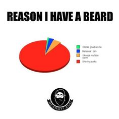 Why my husband has a beard. I think it looks hot on him, he just hates shaving. Do Love, Like Me, Beard No Mustache, Hipsters, Beard Styles, Facial Hair, Shaving, Things To Think About, Texts