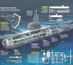 infografia de un barco pesquero - Buscar con Google