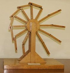 Perpetual motion machines are designed to produce unlimited energy. In other terms it runs for infinite time.   But in doing so it violates Laws of Thermodynamics. It has been classified by the law which is being violated in the machine.   A machine...