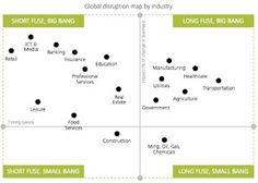 Adapt or die... how companies (should) deal with digital disruption