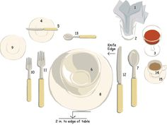 Everyone should know a proper table setting  sc 1 st  Pinterest & How to set a formal table for a dinner party \u2013 or how to eat at one ...