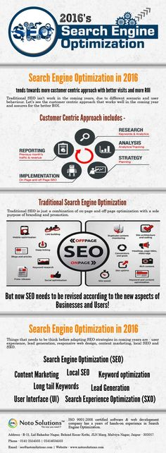 awesome Search Engine Optimization in 2016!  #seo #seo2016...