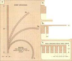 Kerf Bending Formula Trim Molding #woodworkingtips