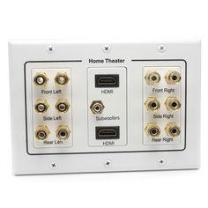 12 Port Banana Binding Post +2 PORT HDMI+1Port RCA JAck speaker Wall plate For USA